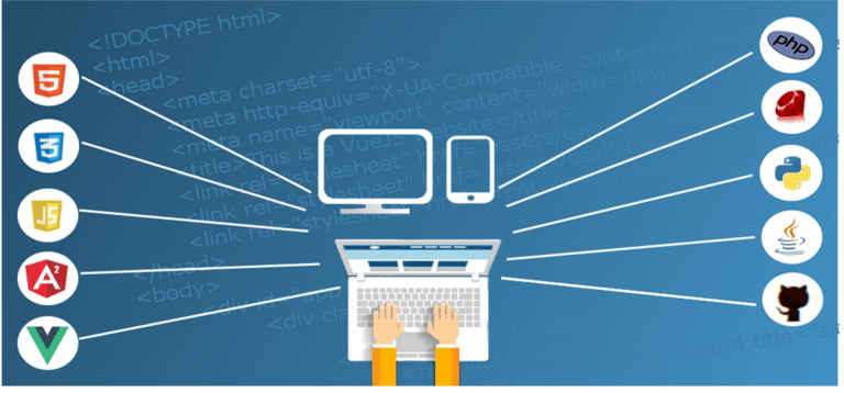 Read more about the article Why Web Development is important for Business: