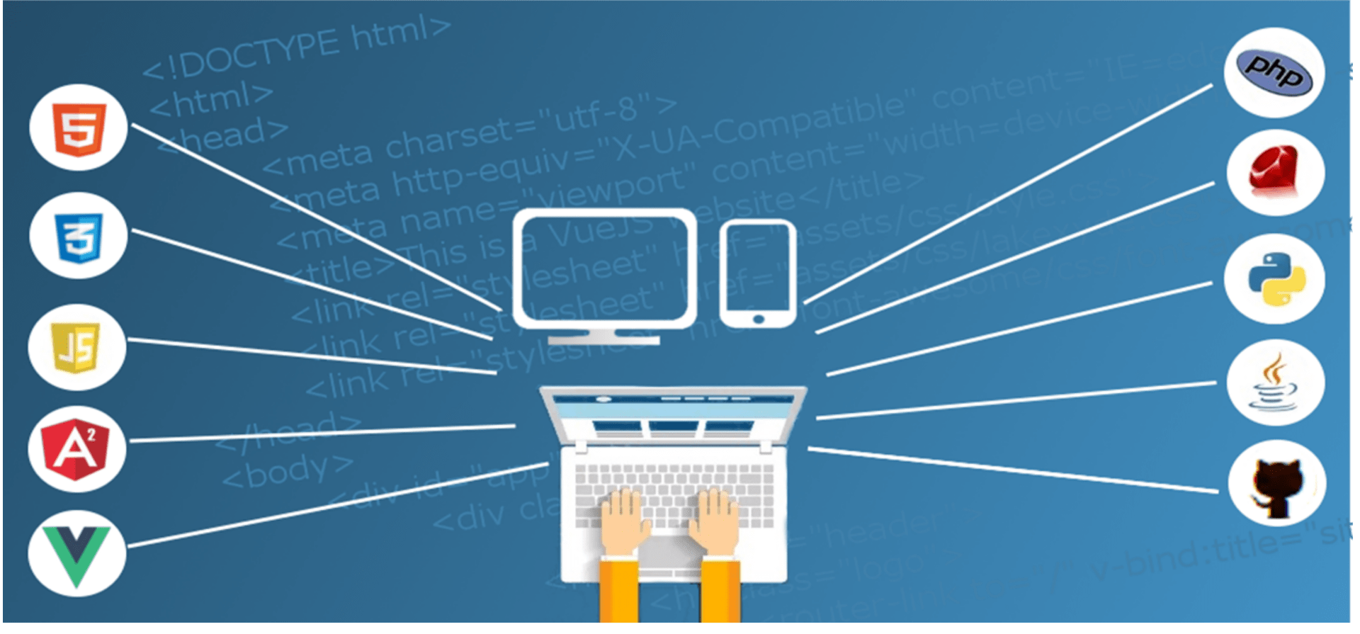 You are currently viewing Why Web Development is important for Business: