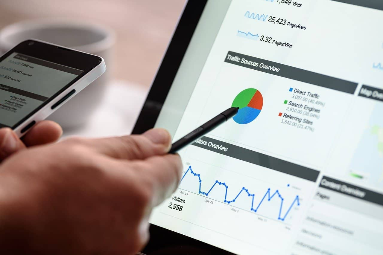You are currently viewing Search Engine Optimization