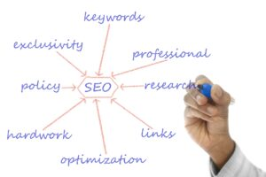 Read more about the article Is WordPress good for SEO in 2021?