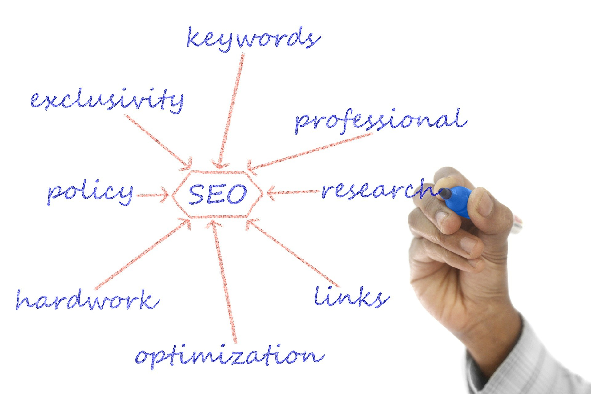 You are currently viewing Is WordPress good for SEO in 2021?